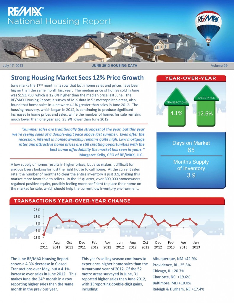 REMAX House Report June